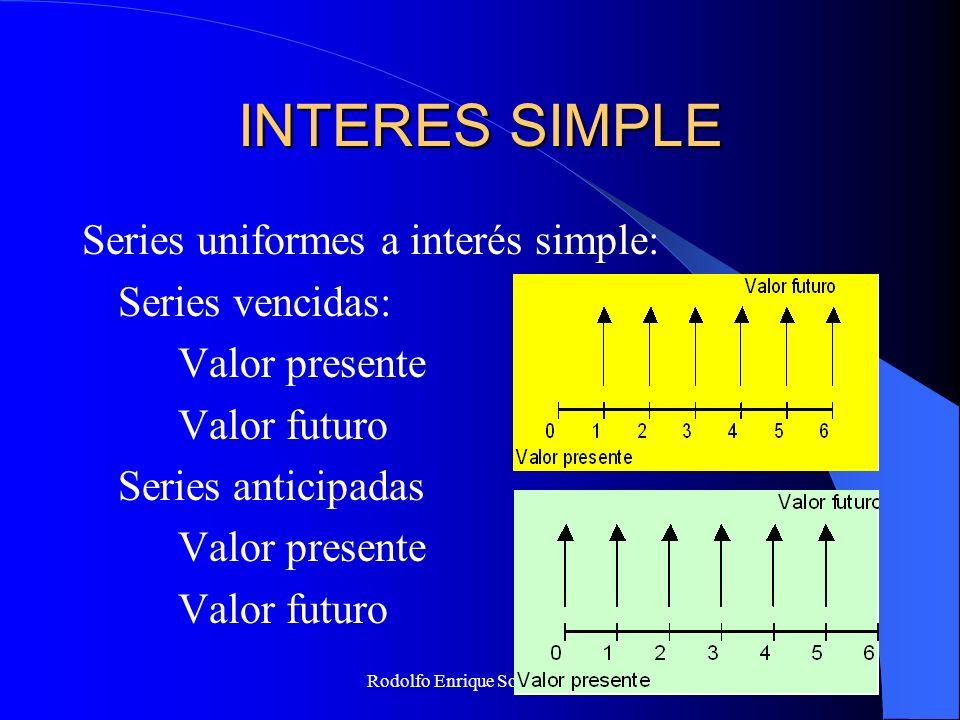 Rodolfo Enrique Sosa Gómez14 INTERES SIMPLE Series uniformes a interés simple: Series vencidas: Valor presente Valor futuro Series anticipadas Valor p