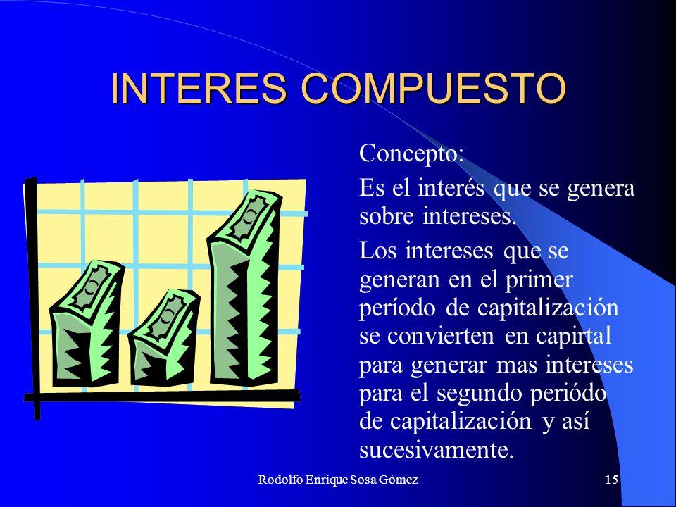 Rodolfo Enrique Sosa Gómez15 INTERES COMPUESTO Concepto: Es el interés que se genera sobre intereses. Los intereses que se generan en el primer períod