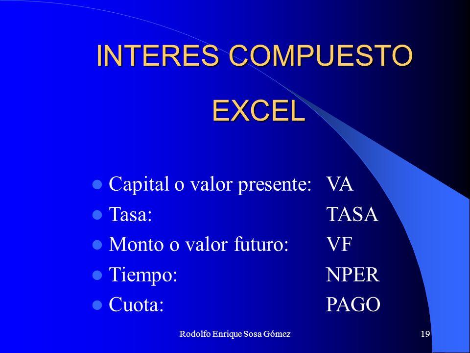 Rodolfo Enrique Sosa Gómez19 INTERES COMPUESTO Capital o valor presente: VA Tasa: TASA Monto o valor futuro:VF Tiempo: NPER Cuota: PAGO EXCEL