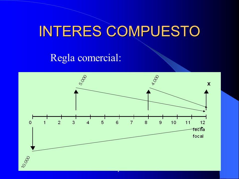 Rodolfo Enrique Sosa Gómez23 INTERES COMPUESTO Regla comercial: