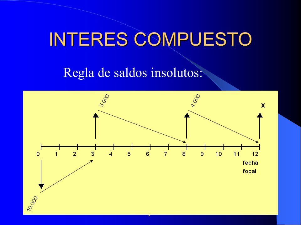 Rodolfo Enrique Sosa Gómez24 INTERES COMPUESTO Regla de saldos insolutos: