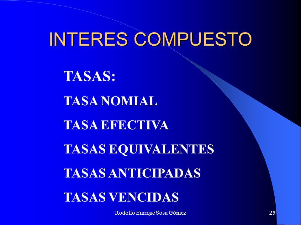Rodolfo Enrique Sosa Gómez25 INTERES COMPUESTO TASAS: TASA NOMIAL TASA EFECTIVA TASAS EQUIVALENTES TASAS ANTICIPADAS TASAS VENCIDAS