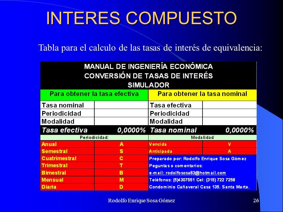 Rodolfo Enrique Sosa Gómez26 INTERES COMPUESTO Tabla para el calculo de las tasas de interés de equivalencia: