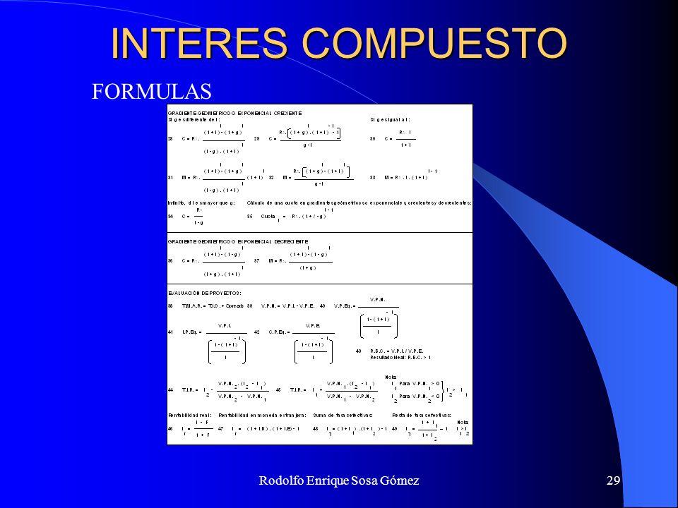 Rodolfo Enrique Sosa Gómez29 INTERES COMPUESTO FORMULAS