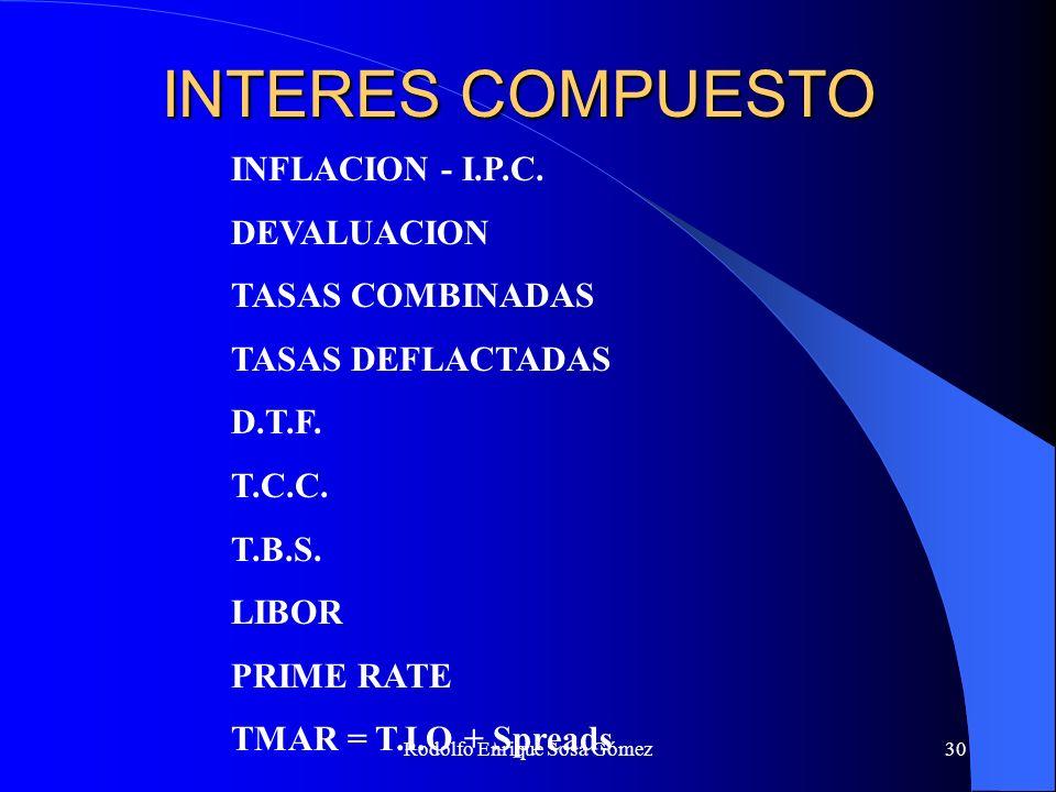 Rodolfo Enrique Sosa Gómez30 INTERES COMPUESTO INFLACION - I.P.C. DEVALUACION TASAS COMBINADAS TASAS DEFLACTADAS D.T.F. T.C.C. T.B.S. LIBOR PRIME RATE