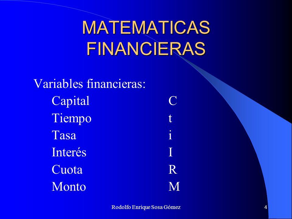 Rodolfo Enrique Sosa Gómez4 MATEMATICAS FINANCIERAS Variables financieras: CapitalC Tiempot Tasai InterésI CuotaR MontoM