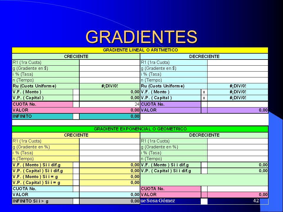 Rodolfo Enrique Sosa Gómez42 GRADIENTES