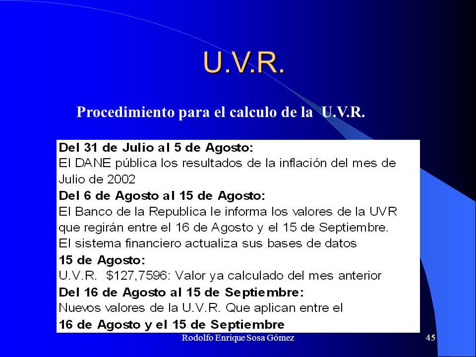 Rodolfo Enrique Sosa Gómez45 U.V.R. Procedimiento para el calculo de la U.V.R.
