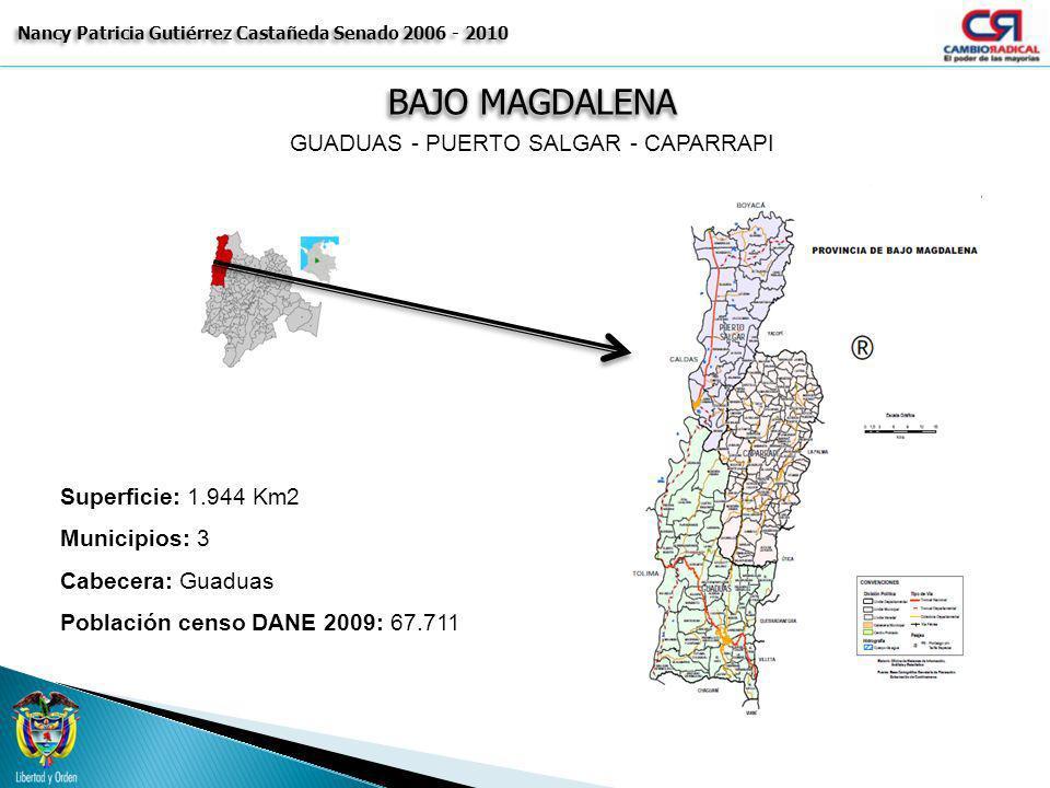 BAJO MAGDALENA Nancy Patricia Gutiérrez Castañeda Senado 2006 - 2010 GUADUAS - PUERTO SALGAR - CAPARRAPI Superficie: 1.944 Km2 Municipios: 3 Cabecera: