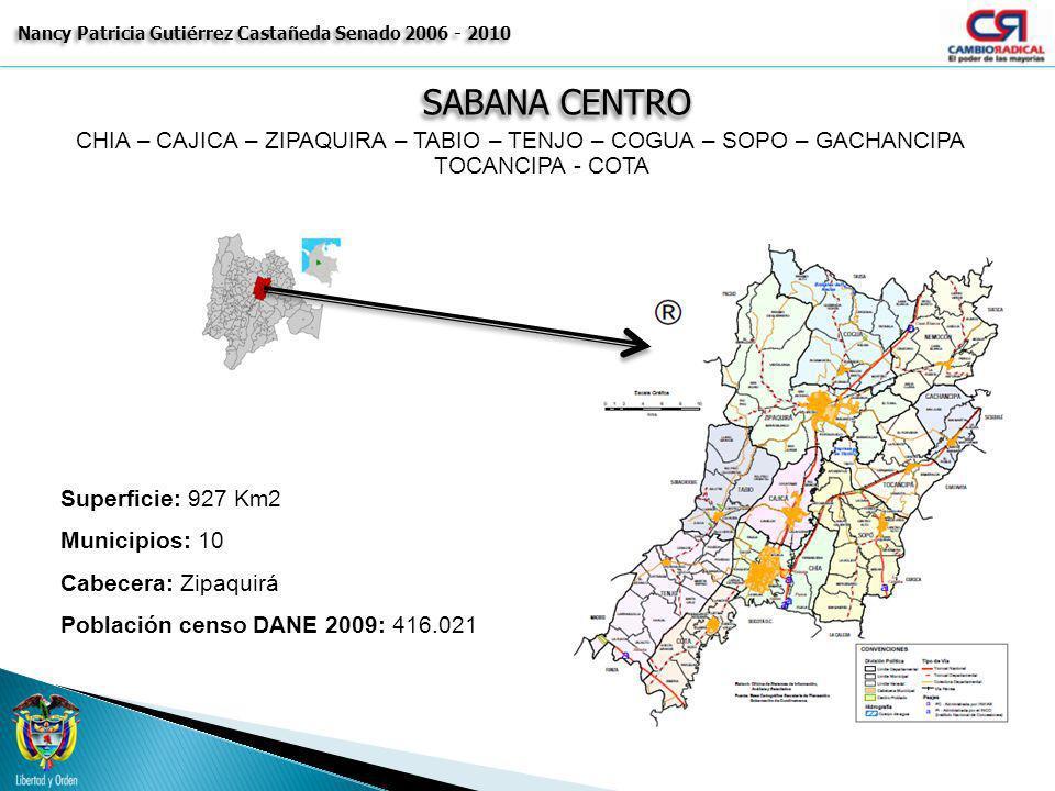 SABANA CENTRO Nancy Patricia Gutiérrez Castañeda Senado 2006 - 2010 CHIA – CAJICA – ZIPAQUIRA – TABIO – TENJO – COGUA – SOPO – GACHANCIPA TOCANCIPA -