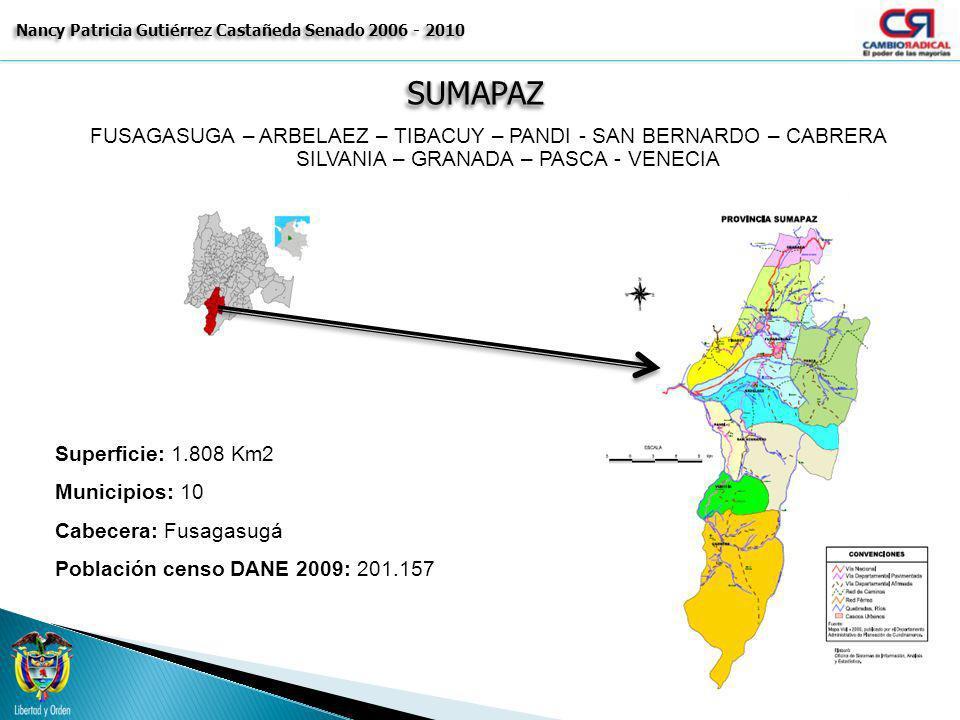 SUMAPAZSUMAPAZ Nancy Patricia Gutiérrez Castañeda Senado 2006 - 2010 FUSAGASUGA – ARBELAEZ – TIBACUY – PANDI - SAN BERNARDO – CABRERA SILVANIA – GRANA