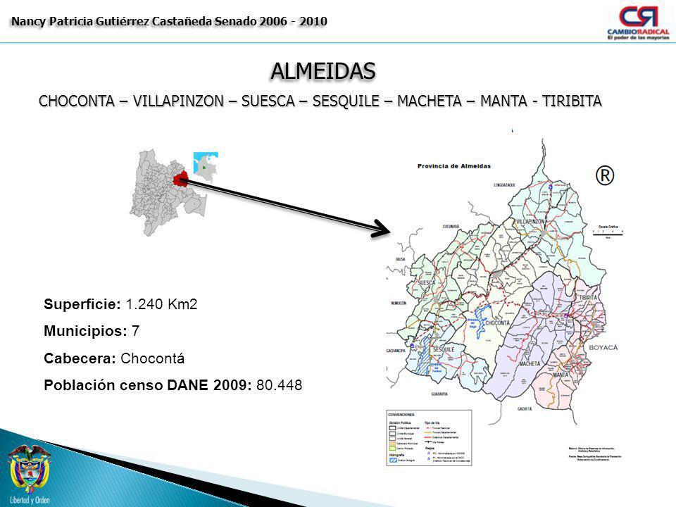 ALMEIDASALMEIDAS Nancy Patricia Gutiérrez Castañeda Senado 2006 - 2010 CHOCONTA – VILLAPINZON – SUESCA – SESQUILE – MACHETA – MANTA - TIRIBITA Superfi