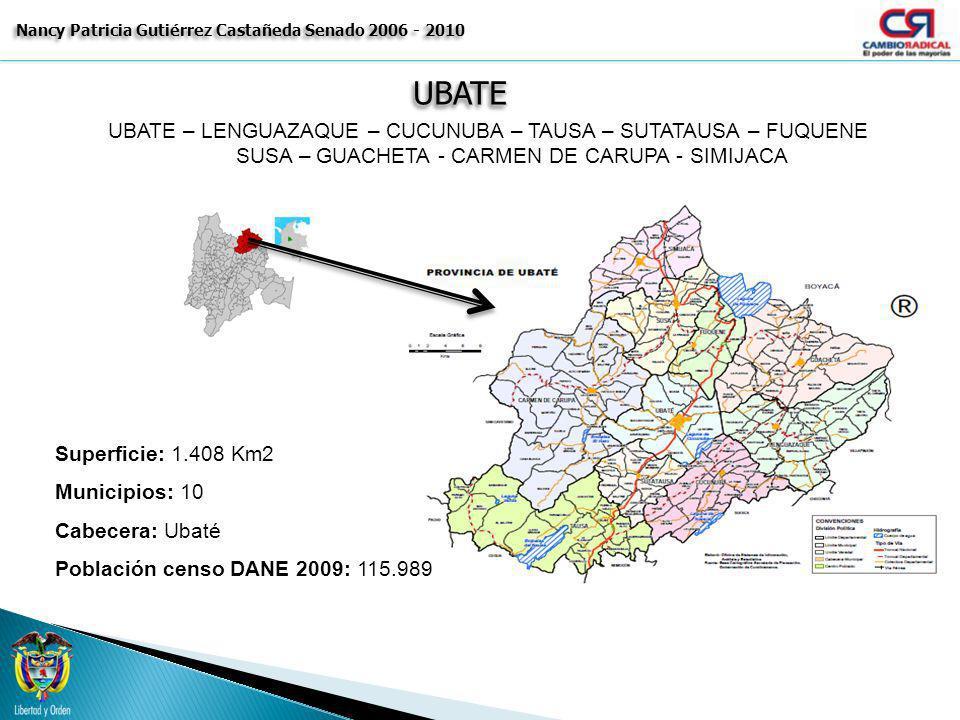 UBATEUBATE Nancy Patricia Gutiérrez Castañeda Senado 2006 - 2010 UBATE – LENGUAZAQUE – CUCUNUBA – TAUSA – SUTATAUSA – FUQUENE SUSA – GUACHETA - CARMEN