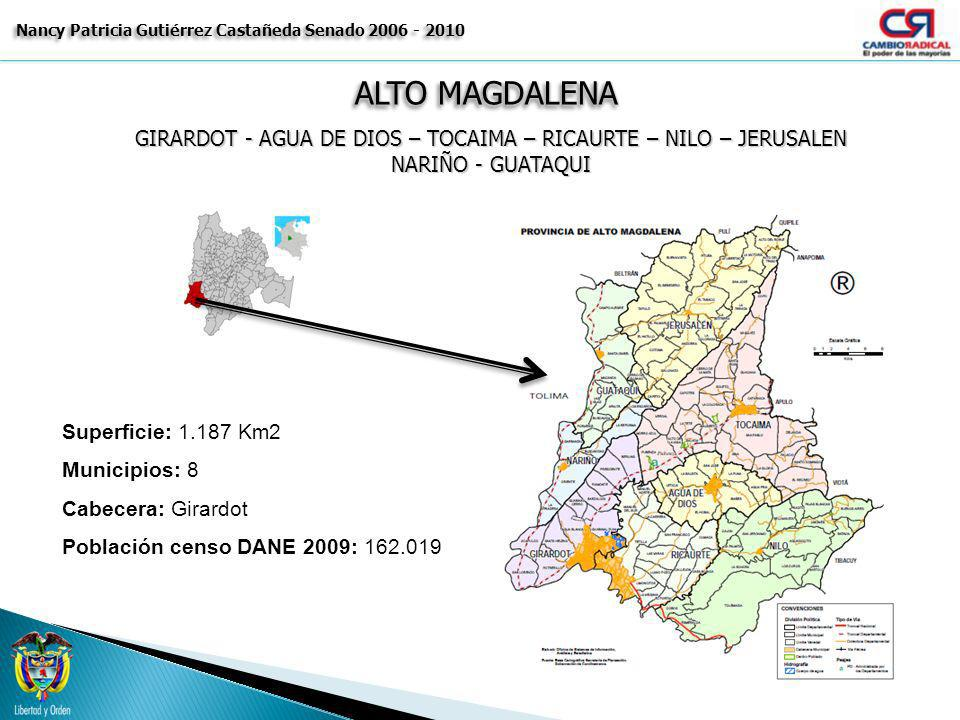 ALTO MAGDALENA Nancy Patricia Gutiérrez Castañeda Senado 2006 - 2010 GIRARDOT - AGUA DE DIOS – TOCAIMA – RICAURTE – NILO – JERUSALEN NARIÑO - GUATAQUI