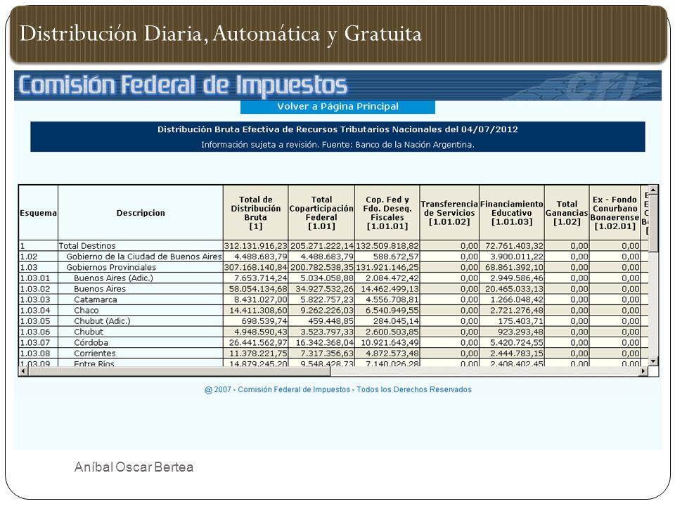 Distribución Diaria, Automática y Gratuita Aníbal Oscar Bertea 17