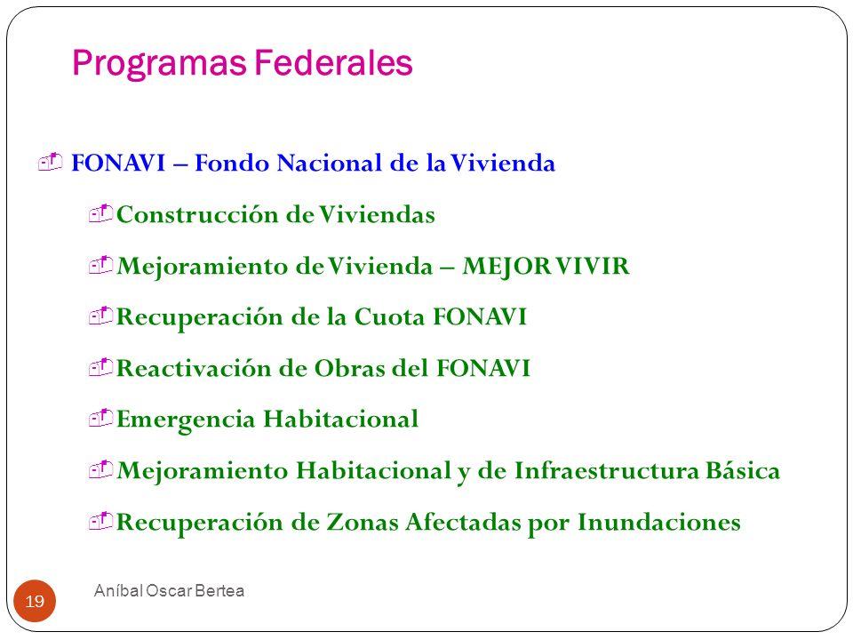 19 Programas Federales Aníbal Oscar Bertea FONAVI – Fondo Nacional de la Vivienda Construcción de Viviendas Mejoramiento de Vivienda – MEJOR VIVIR Rec