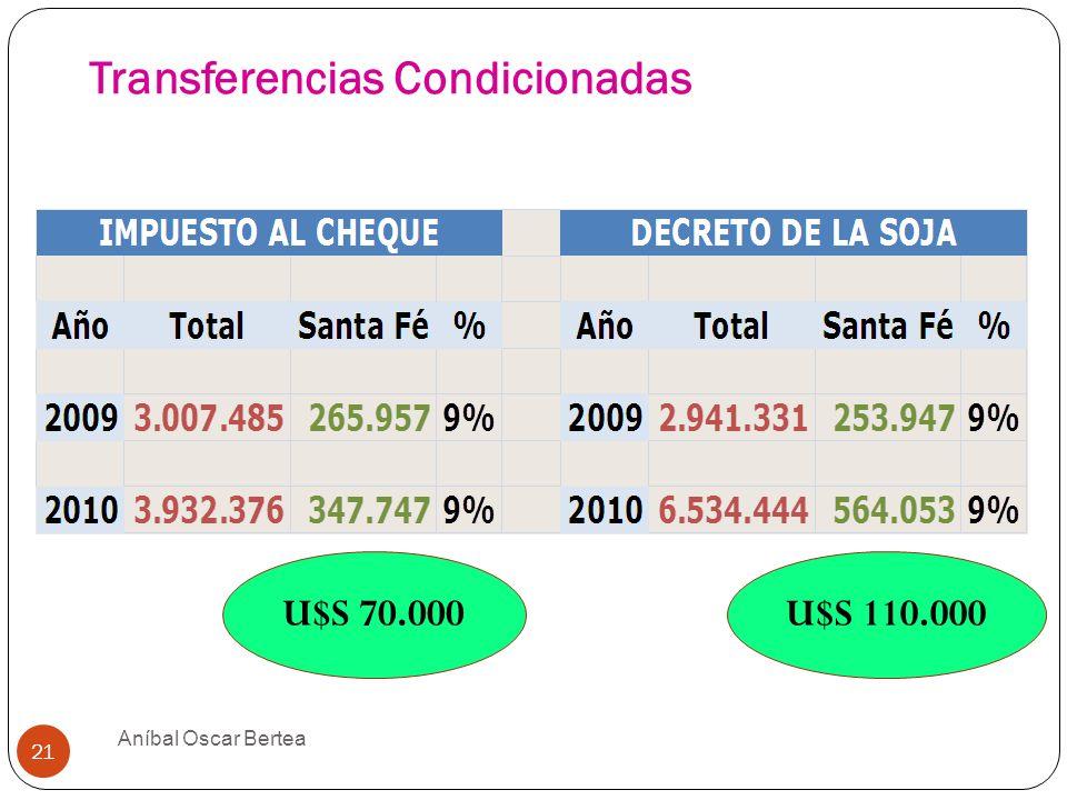 21 Transferencias Condicionadas U$S 70.000U$S 110.000