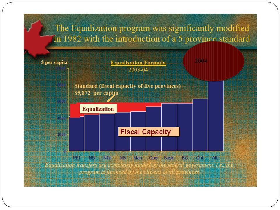 36 Fiscal Capacity 2004