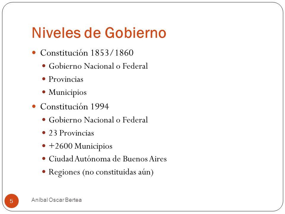 Niveles de Gobierno Constitución 1853/1860 Gobierno Nacional o Federal Provincias Municipios Constitución 1994 Gobierno Nacional o Federal 23 Provinci