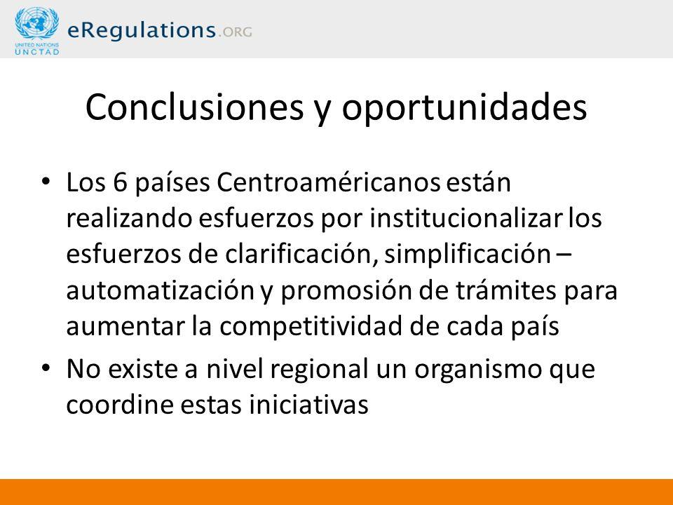 Conclusiones y oportunidades Los 6 países Centroaméricanos están realizando esfuerzos por institucionalizar los esfuerzos de clarificación, simplificación – automatización y promosión de trámites para aumentar la competitividad de cada país No existe a nivel regional un organismo que coordine estas iniciativas