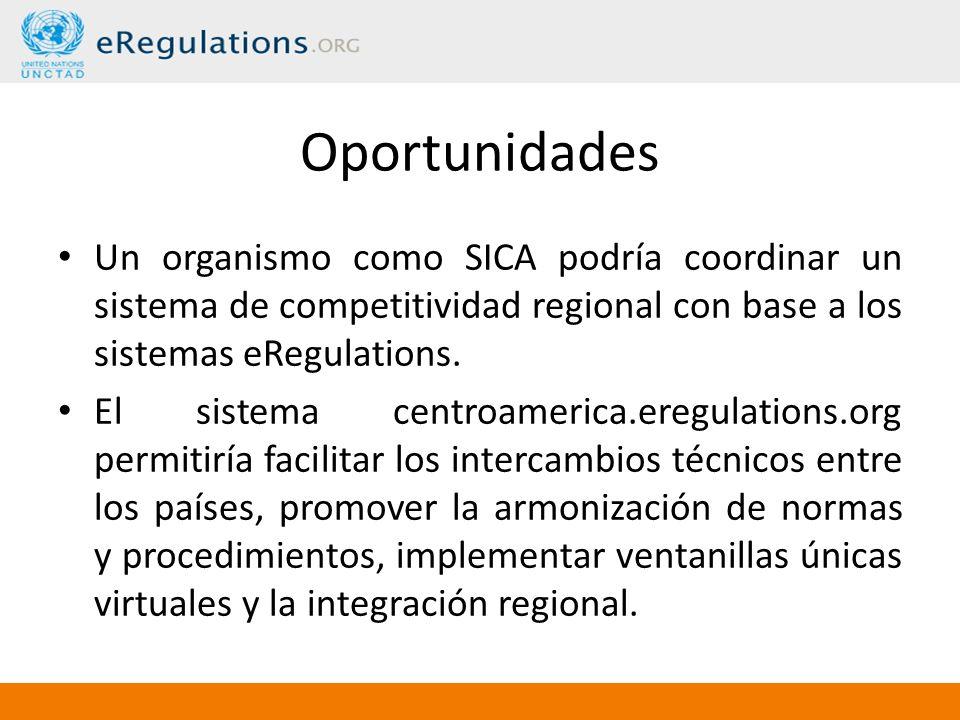Oportunidades Un organismo como SICA podría coordinar un sistema de competitividad regional con base a los sistemas eRegulations.