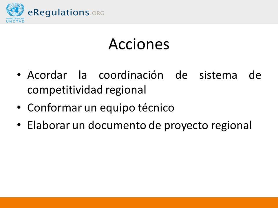 Acciones Acordar la coordinación de sistema de competitividad regional Conformar un equipo técnico Elaborar un documento de proyecto regional
