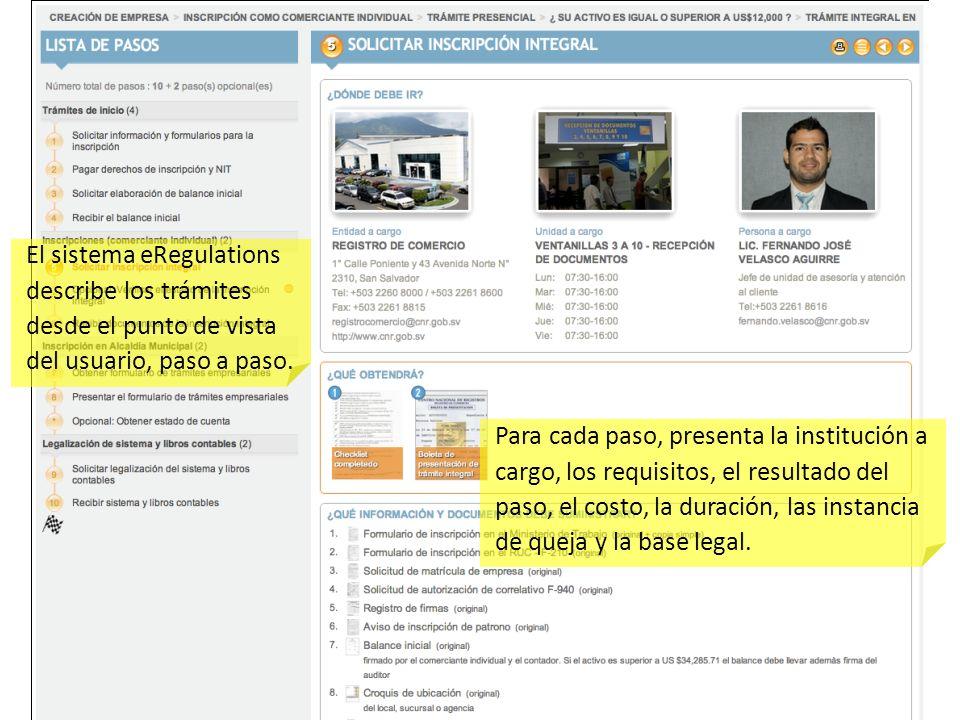 El sistema eRegulations describe los trámites desde el punto de vista del usuario, paso a paso.