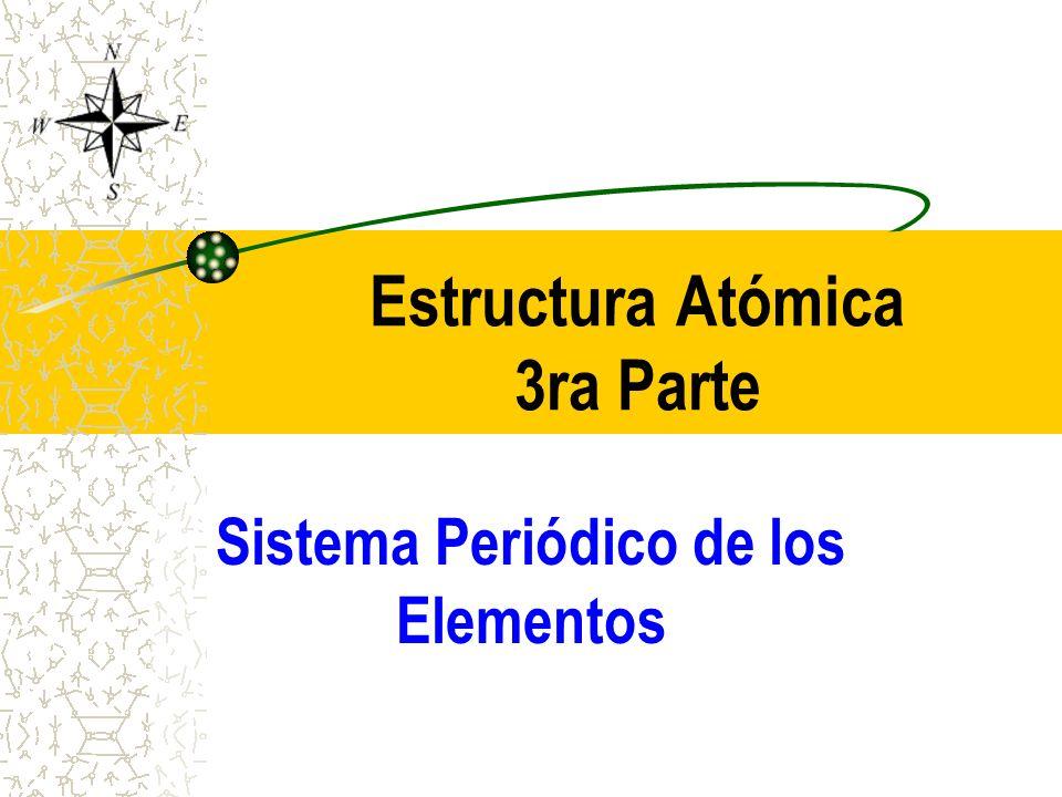Estructura Atómica 3ra Parte Sistema Periódico de los Elementos