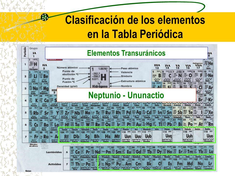 Clasificación de los elementos en la Tabla Periódica Elementos Transuránicos Neptunio - Ununactio
