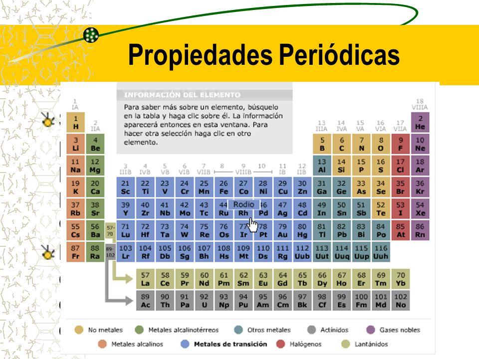 Propiedades Periódicas Son aquellas propiedades que podemos predecir por la posición que ocupa el elemento. Estan relacionadas con el electrón o los e