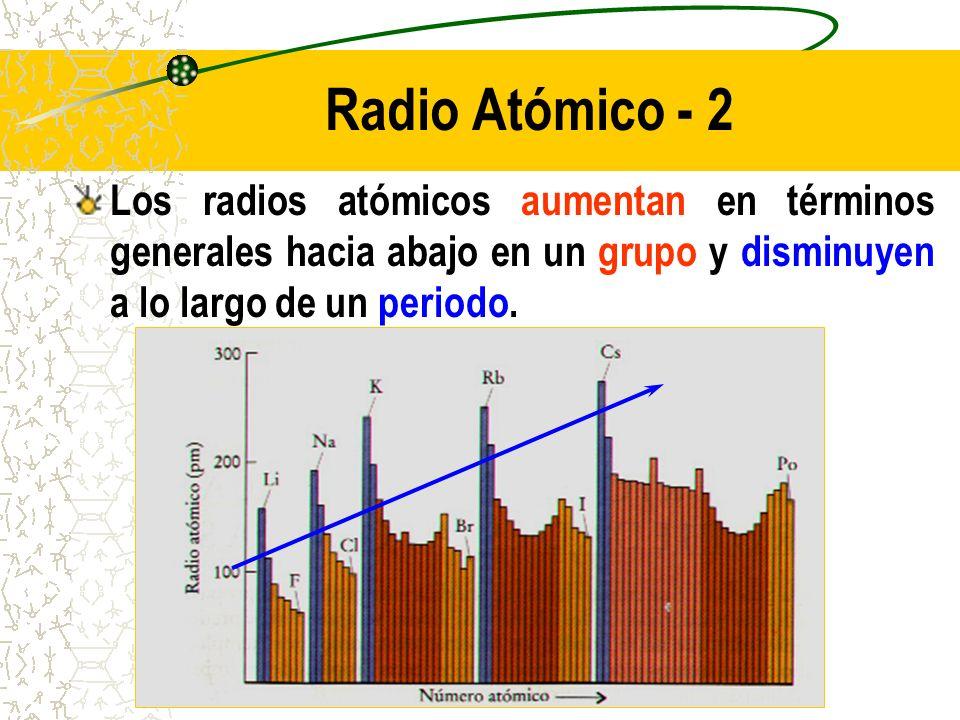 Radio Atómico - 2 Los radios atómicos aumentan en términos generales hacia abajo en un grupo y disminuyen a lo largo de un periodo.