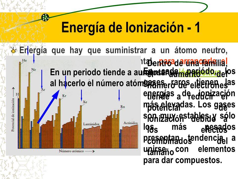 Energía de Ionización - 1 Energía que hay que suministrar a un átomo neutro, gaseoso y en estado fundamental, para arrancarle el electrón más débil re