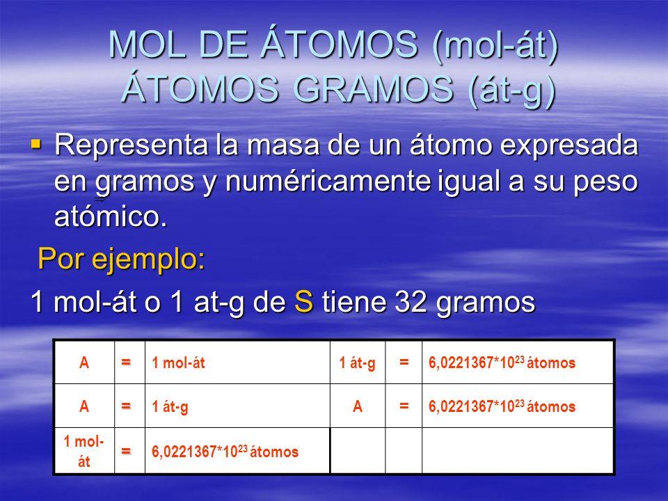 MOL DE ÁTOMOS (mol-át) ÁTOMOS GRAMOS (át-g) Representa la masa de un átomo expresada en gramos y numéricamente igual a su peso atómico. Representa la