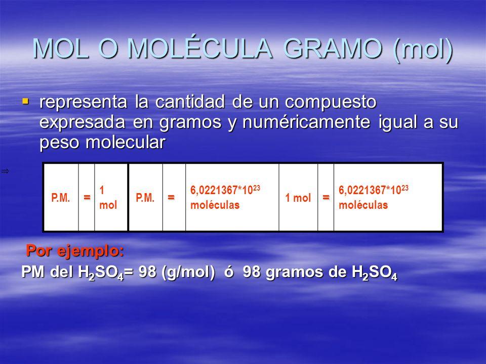 MOL O MOLÉCULA GRAMO (mol) representa la cantidad de un compuesto expresada en gramos y numéricamente igual a su peso molecular representa la cantidad