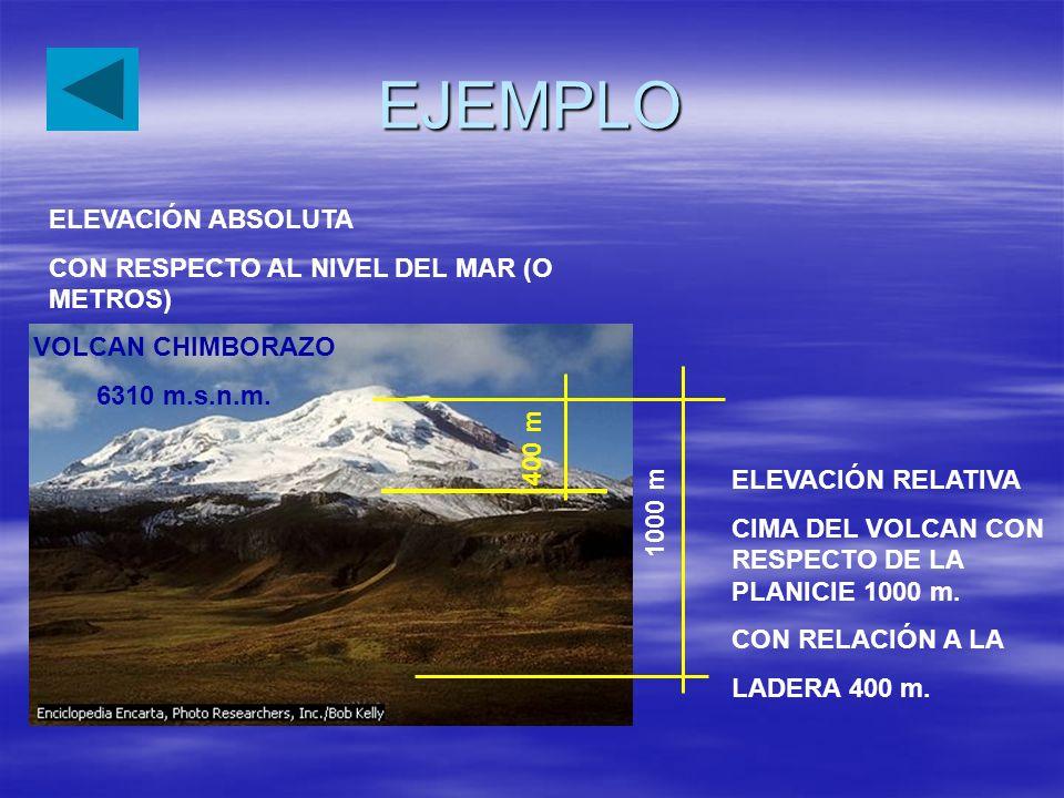 EJEMPLO VOLCAN CHIMBORAZO 6310 m.s.n.m. ELEVACIÓN ABSOLUTA CON RESPECTO AL NIVEL DEL MAR (O METROS) ELEVACIÓN RELATIVA CIMA DEL VOLCAN CON RESPECTO DE