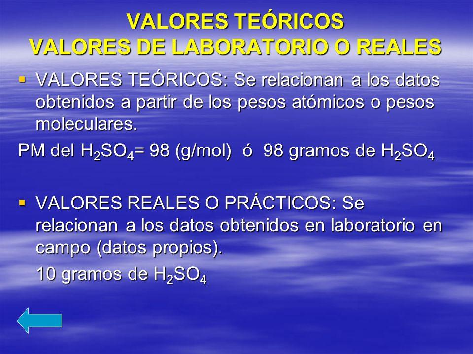 VALORES TEÓRICOS VALORES DE LABORATORIO O REALES VALORES TEÓRICOS: Se relacionan a los datos obtenidos a partir de los pesos atómicos o pesos molecula