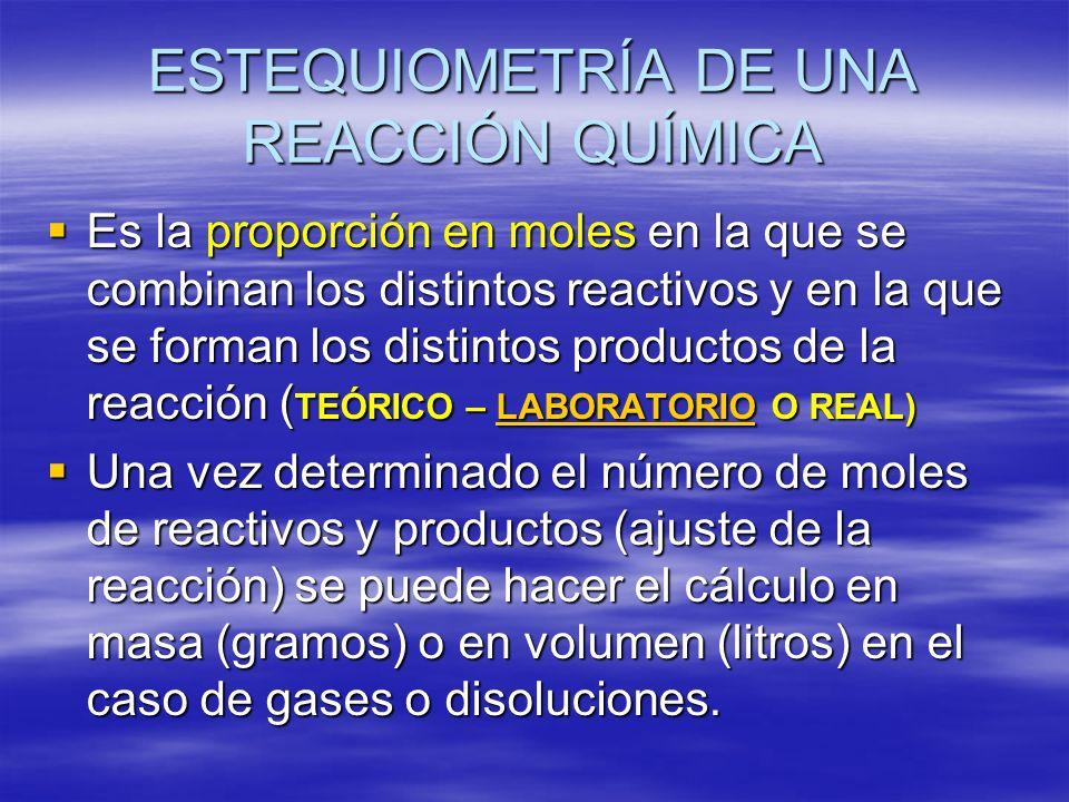ESTEQUIOMETRÍA DE UNA REACCIÓN QUÍMICA Es la proporción en moles en la que se combinan los distintos reactivos y en la que se forman los distintos pro
