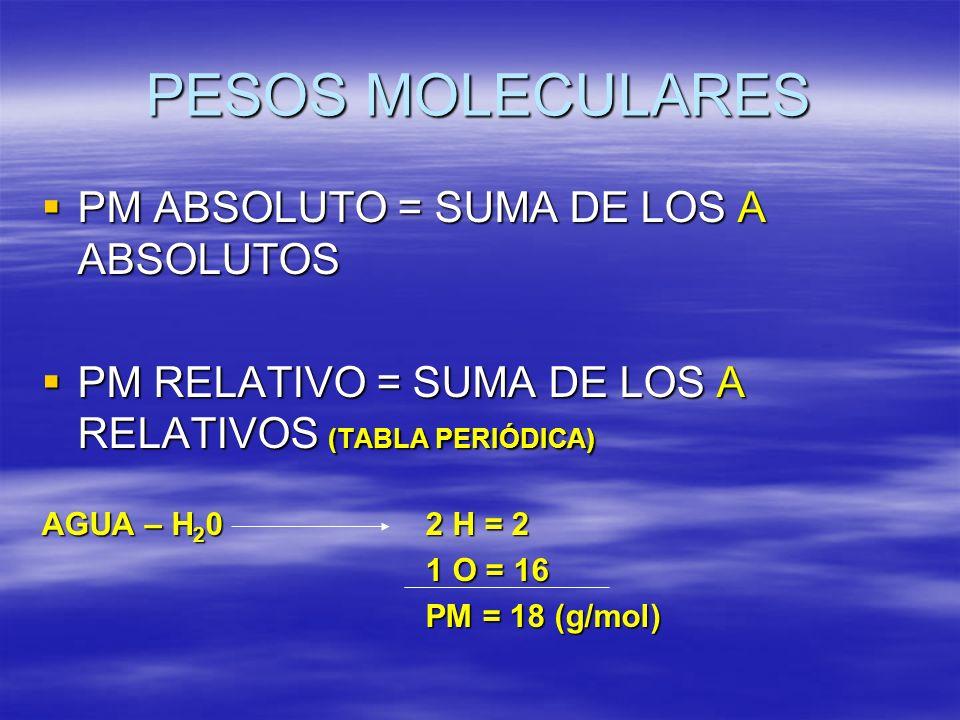 PESOS MOLECULARES PM ABSOLUTO = SUMA DE LOS A ABSOLUTOS PM ABSOLUTO = SUMA DE LOS A ABSOLUTOS PM RELATIVO = SUMA DE LOS A RELATIVOS (TABLA PERIÓDICA)