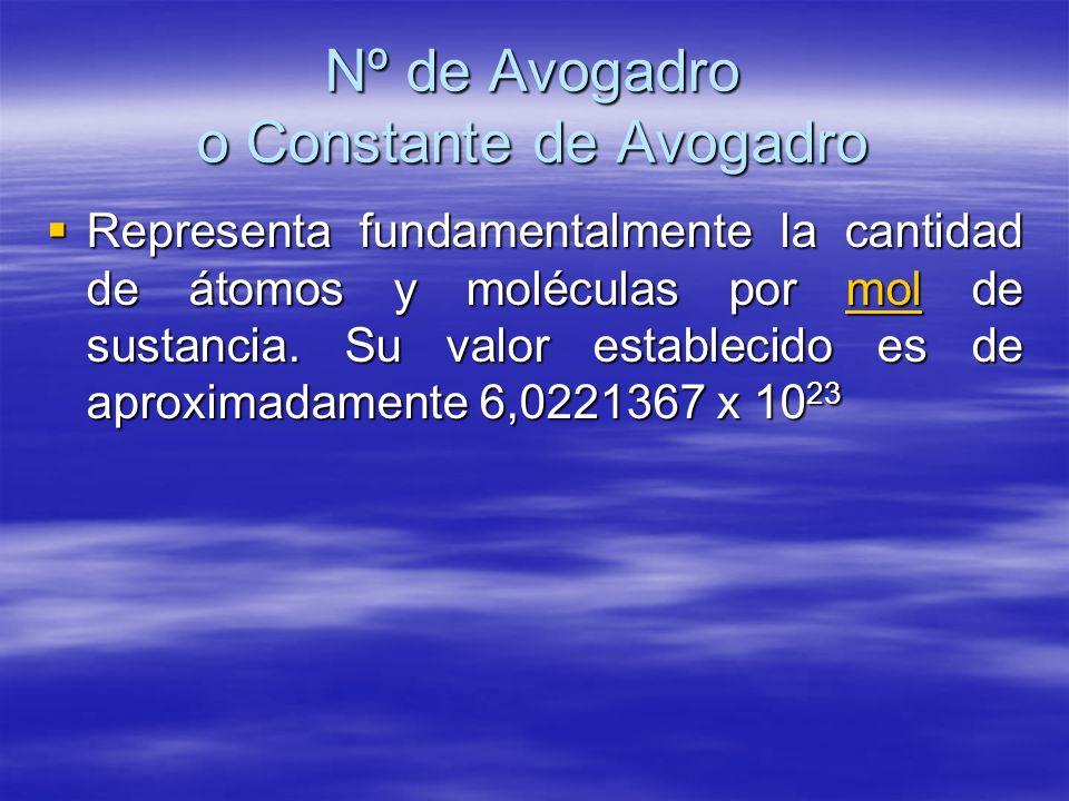 Nº de Avogadro o Constante de Avogadro Representa fundamentalmente la cantidad de átomos y moléculas por mol de sustancia. Su valor establecido es de
