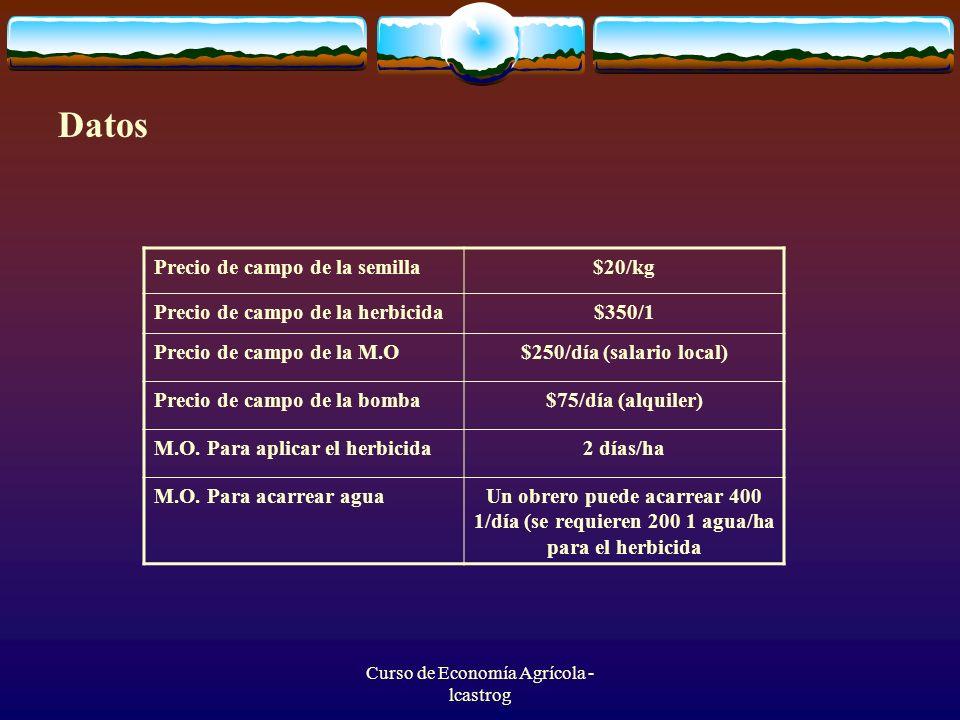 Curso de Economía Agrícola - lcastrog Datos Precio de campo de la semilla$20/kg Precio de campo de la herbicida$350/1 Precio de campo de la M.O$250/dí