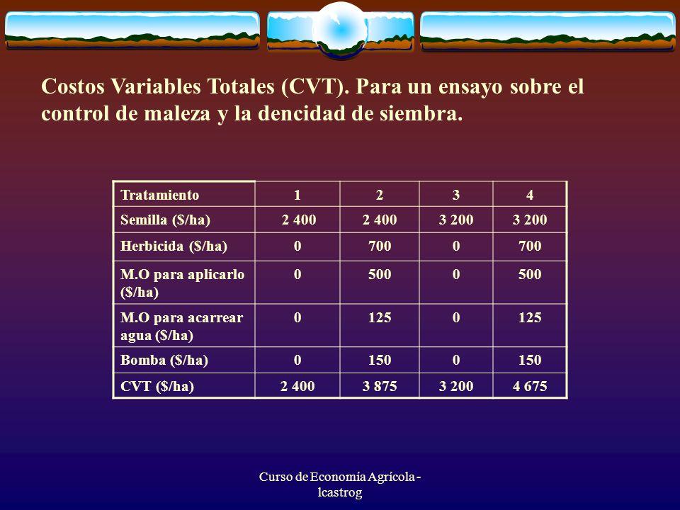 Curso de Economía Agrícola - lcastrog Costos Variables Totales (CVT). Para un ensayo sobre el control de maleza y la dencidad de siembra. Tratamiento1