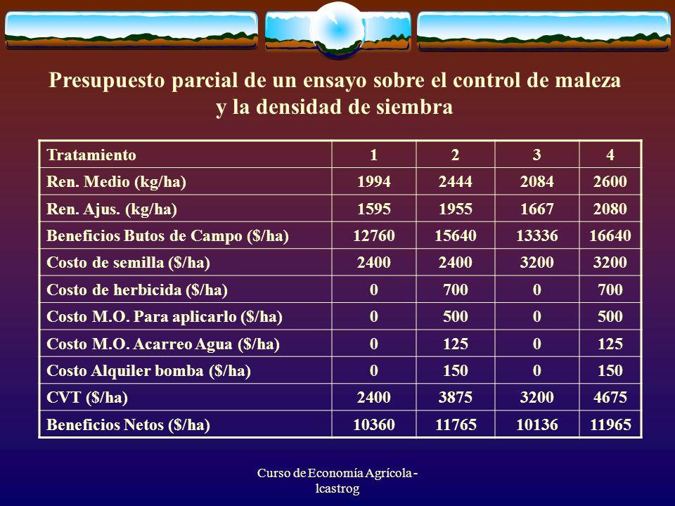 Curso de Economía Agrícola - lcastrog Tratamiento1234 Ren. Medio (kg/ha)1994244420842600 Ren. Ajus. (kg/ha)1595195516672080 Beneficios Butos de Campo