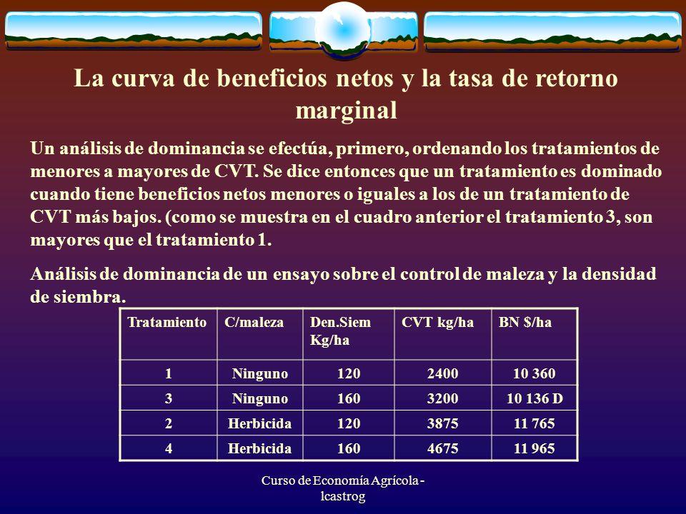 Curso de Economía Agrícola - lcastrog La curva de beneficios netos y la tasa de retorno marginal Un análisis de dominancia se efectúa, primero, ordena