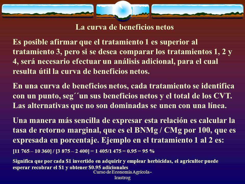 Curso de Economía Agrícola - lcastrog La curva de beneficios netos Es posible afirmar que el tratamiento 1 es superior al tratamiento 3, pero si se de