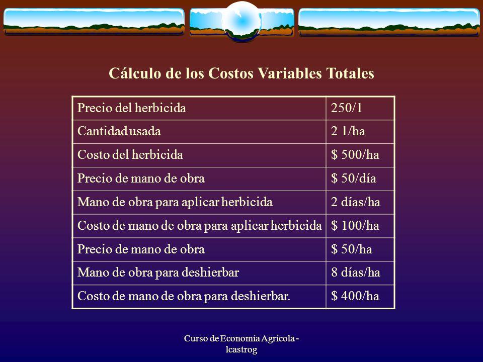 Curso de Economía Agrícola - lcastrog Cálculo de los Costos Variables Totales Precio del herbicida250/1 Cantidad usada2 1/ha Costo del herbicida$ 500/
