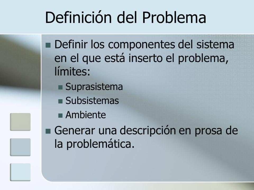 Definición del Problema Definir los componentes del sistema en el que está inserto el problema, límites: Suprasistema Subsistemas Ambiente Generar una
