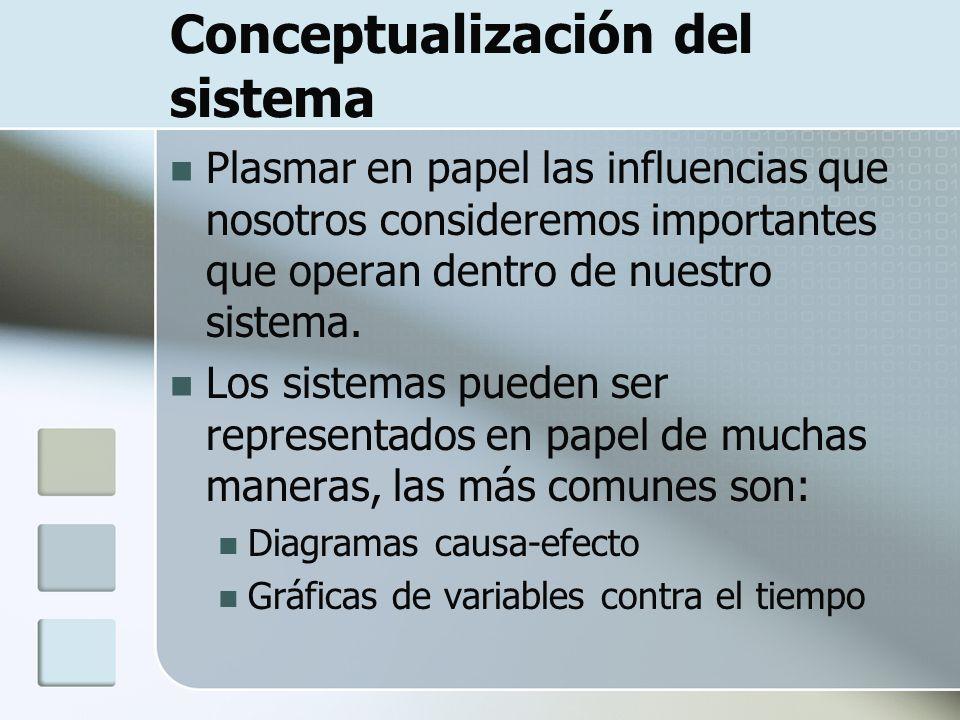 Conceptualización del sistema Plasmar en papel las influencias que nosotros consideremos importantes que operan dentro de nuestro sistema. Los sistema
