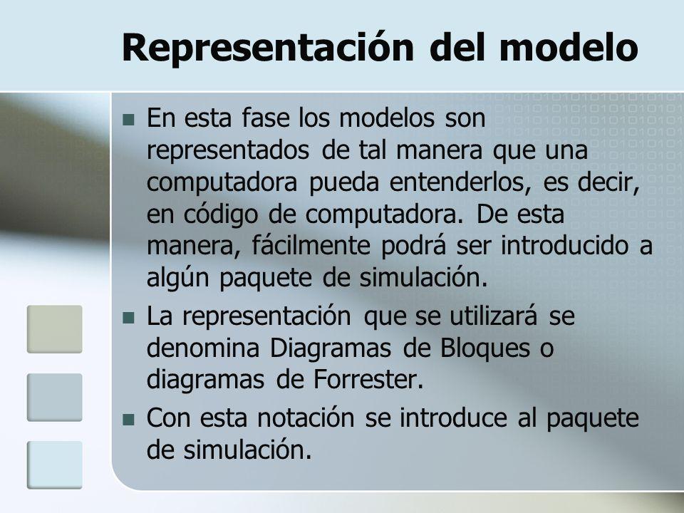 Representación del modelo En esta fase los modelos son representados de tal manera que una computadora pueda entenderlos, es decir, en código de compu