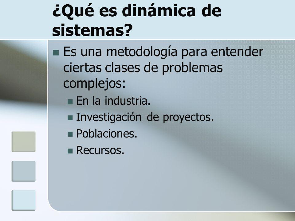 ¿Qué es dinámica de sistemas? Es una metodología para entender ciertas clases de problemas complejos: En la industria. Investigación de proyectos. Pob