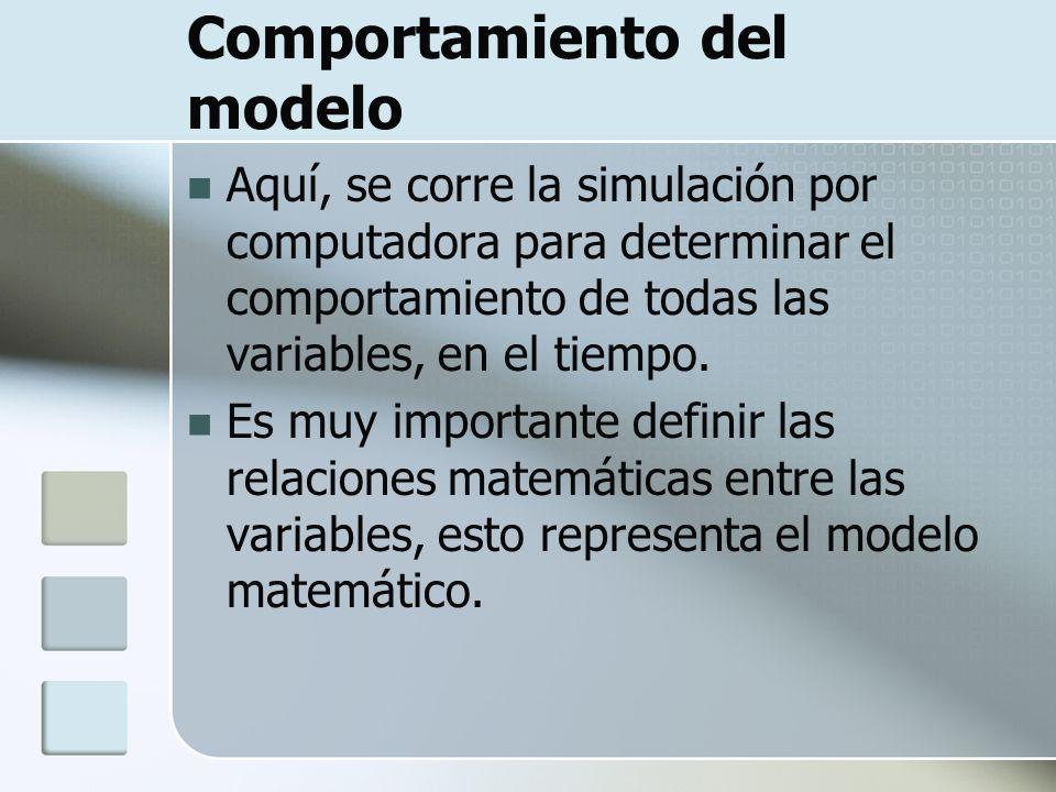 Comportamiento del modelo Aquí, se corre la simulación por computadora para determinar el comportamiento de todas las variables, en el tiempo. Es muy